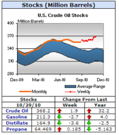 investing Crude Blog  commodities